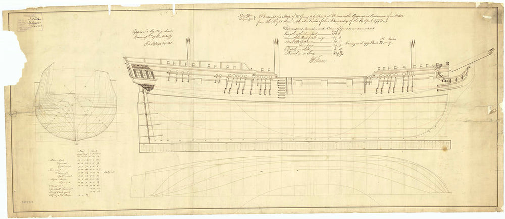 Lines plan for the 'Sphinx' (1775)