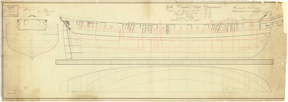 Lines and profile plan of 'Fylla' (1807)
