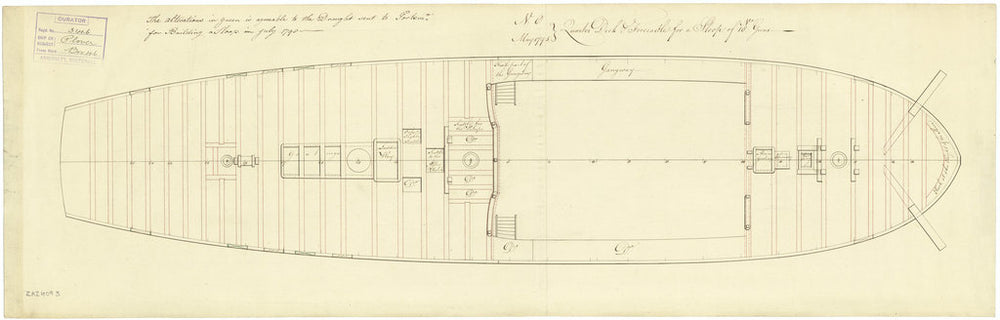 Quarter & forecastle deck plan related to Plover (1796); Bittern (1796); Cyane (1796); Termagant (1796); Brazen (cancelled 1799); Brazen (1808)