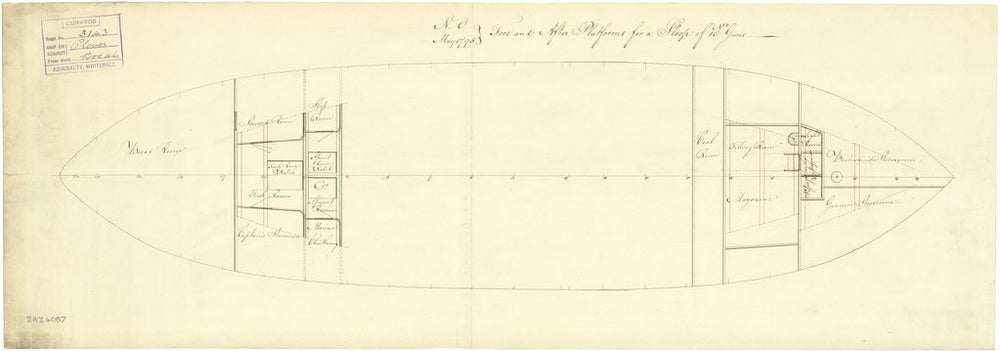 Fore & aft platforms plan related to Plover (1796); Bittern (1796); Cyane (1796); Termagant (1796); Brazen (cancelled 1799); Brazen (1808)
