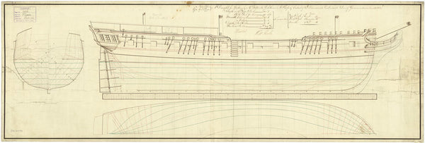 Body, sheer lines, and longitudinal half-breadth plan for Plover (1796)