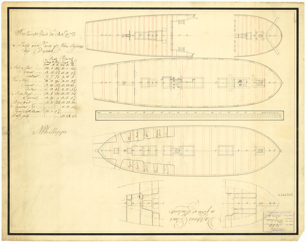 Plan showing the quarterdeck, forecastle, upper deck, lower deck and fore & aft platforms for Daphne (1776)
