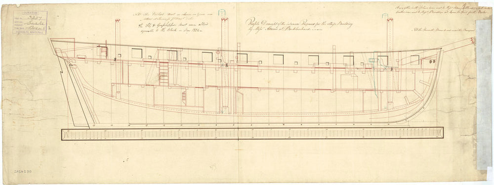 Inboard profile plan for Snake (1798); Victor (1798); Fly (1813); Grasshopper (1813)