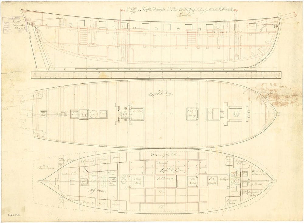 Plan showing the inboard profile, upper deck, and lower deck with fore & aft platforms for Hound (1796)