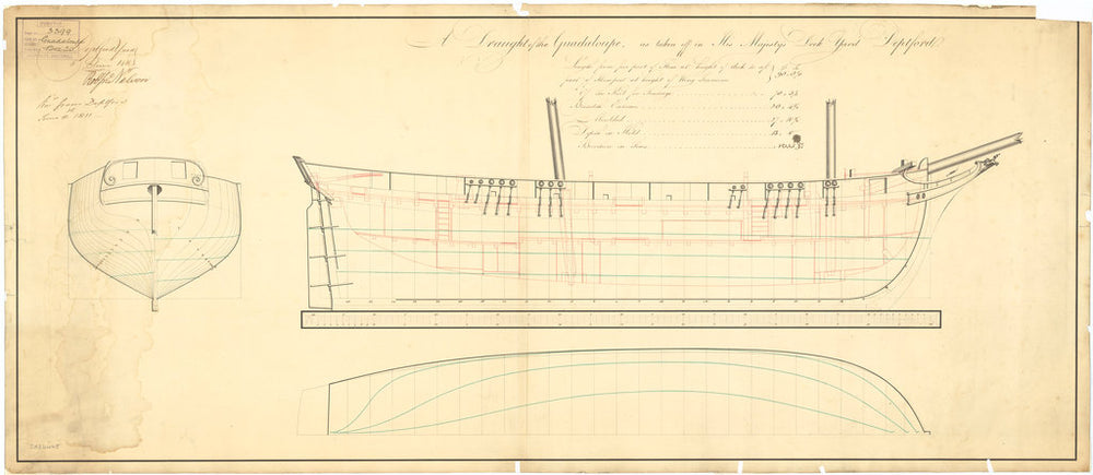 Plan showing the body plan and longitudinal half-breadth for Guadeloupe (captured 1809)