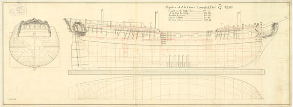 Lines and profile plan of HMS 'Pegasus' (1776)