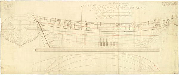 Lines and profile plan of vessels Flirt (1782) and Speedy (1782)
