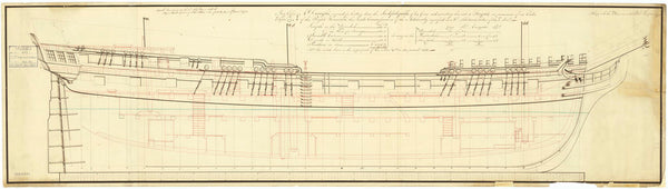 Sheer and profile plan of the 'Indefatigable' (Br, 1784)