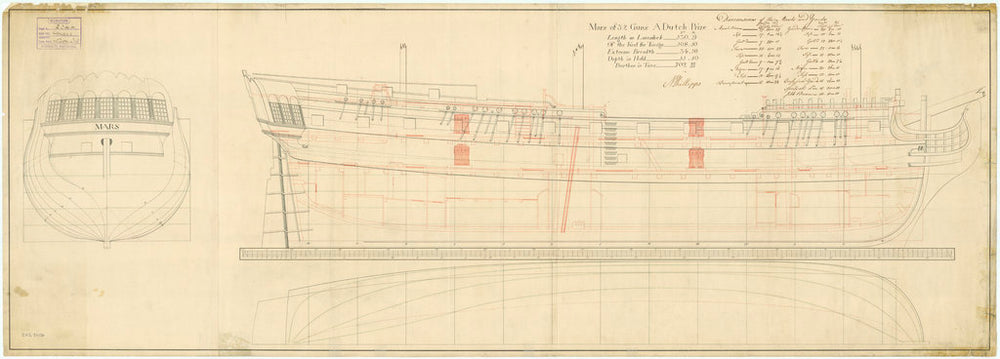 Lines and profile plan for 'Mars' (fl. 1781)