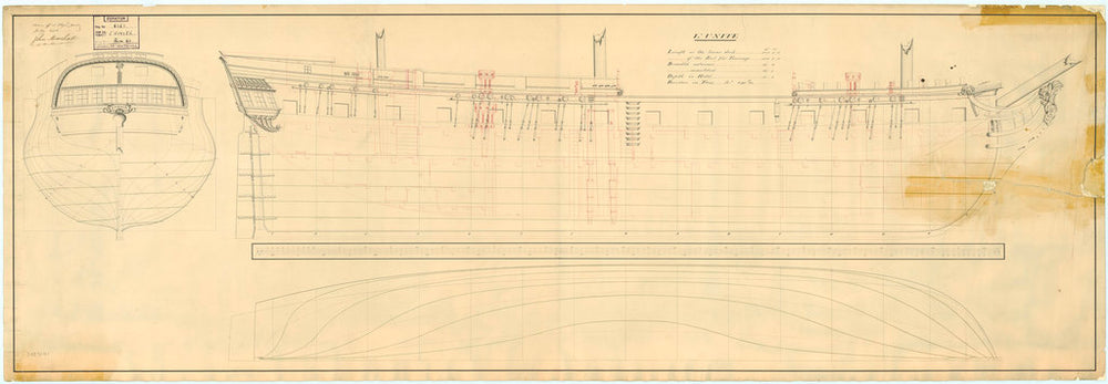 Plan showing the body plan with sternboard decoration and name in a cartouche or stern counter, sheer lines with inboard figurehead detail and longitudinal half breadth for the 'Unite' (1796)