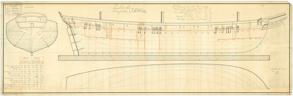 Lines, profile, half-breadth and body plan for HMS Scout (1801) ex-Le Premier Consul