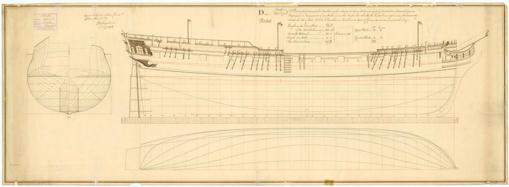 Plan showing the body, sheer lines and longitudinal half breadth for Triton (1771), Greyhound (1773) and Boreas (1774)
