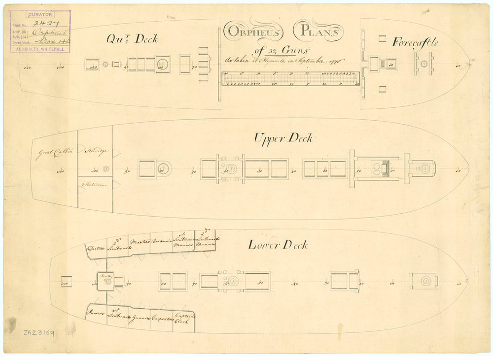 All decks plan for 'Orpheus' (1773)