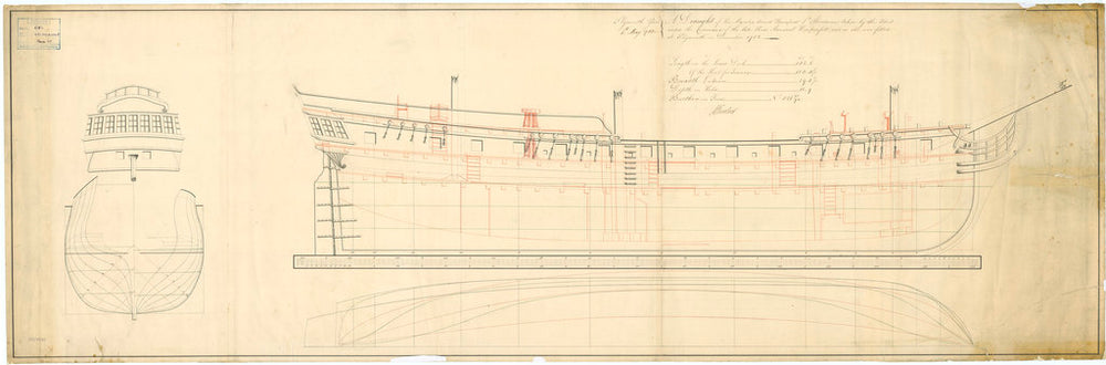 Lines & Profile plan for 'Abondance', 1783