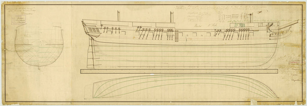 Lines plan for Banterer (1807), Cossack (1806), Crocodile (1806), Cyane (1806), Daphne (1806), Pandour (1806) and Porcupine (1807)