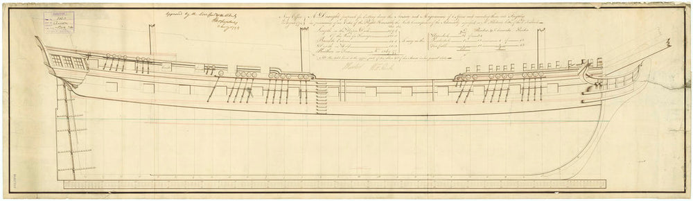 Sheer plan 'Anson' (1781) and 'Magnanime' (1780)
