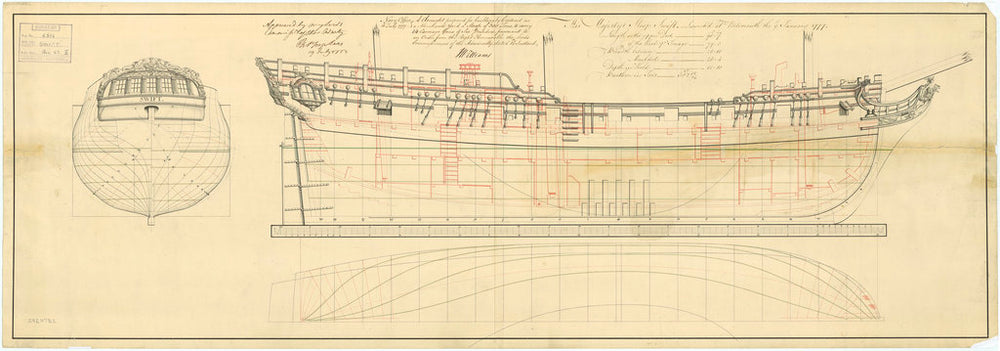 Lines and profile plan of Swift (1777)