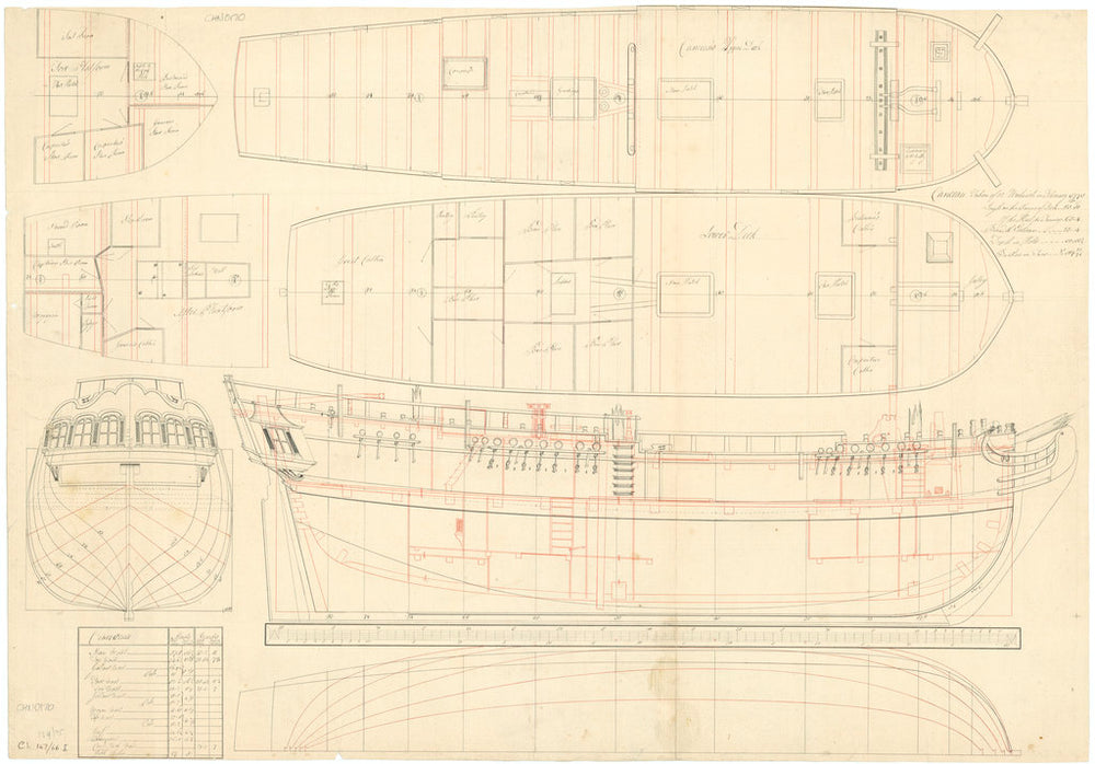 Plan of Canceau (no date)