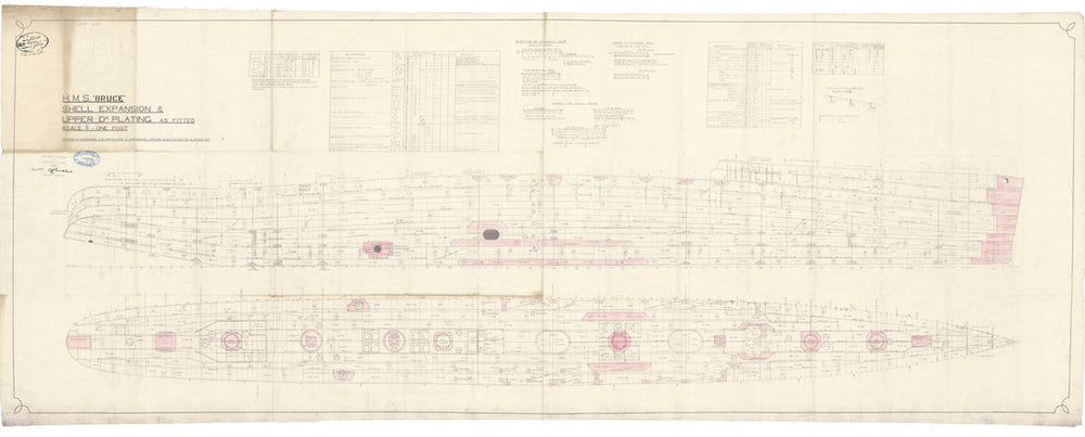Oil & water-tight compartments: profile, sections & decks for HMS Bruce (1917) in 1918