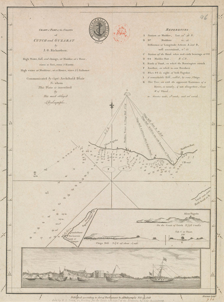 Detail of Chart of part of the coasts of Cutch and Guzarat by J G Richardson... communicated by Capt Archibald Blair to whom this plate is inscribed by his most obliged A Dalrymple. Harmar Script by British Admiralty