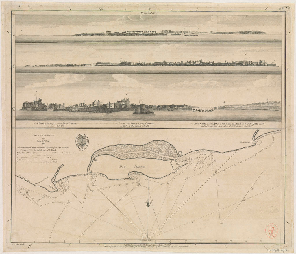Detail of Plan of Diu Island by John McCluer 1788 by British Admiralty