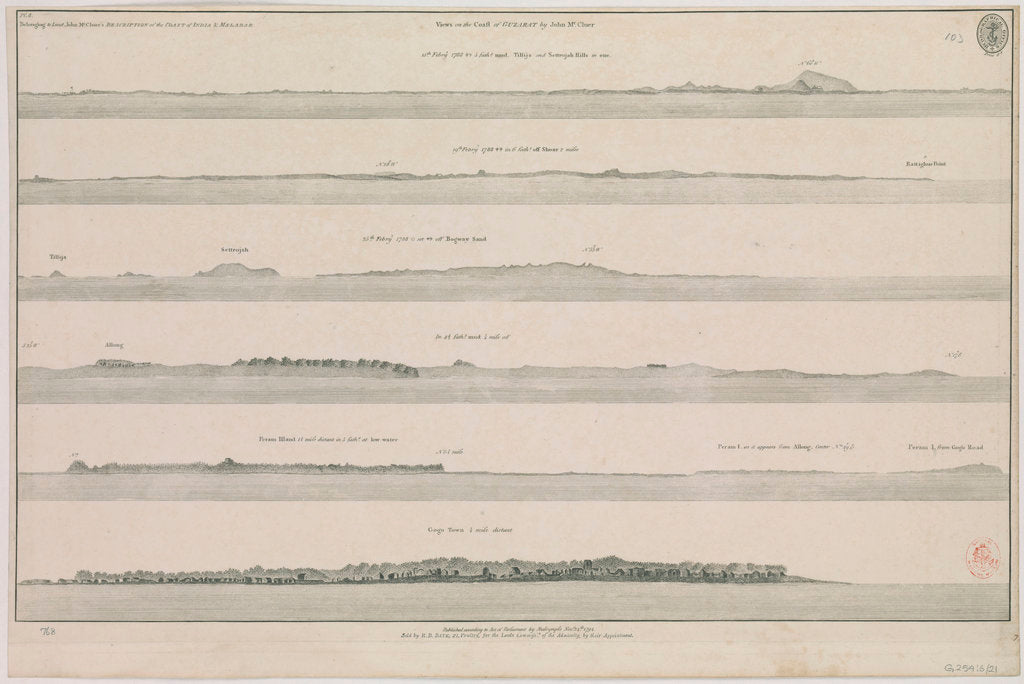 Detail of Views on the coast of Guzarat by John McCluer Pl 8 belonging to Lieut John McCluer's description of the Coast of India & Malabar by British Admiralty