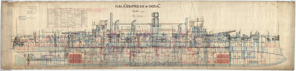 Inboard profile plan for Empress of India (1891)