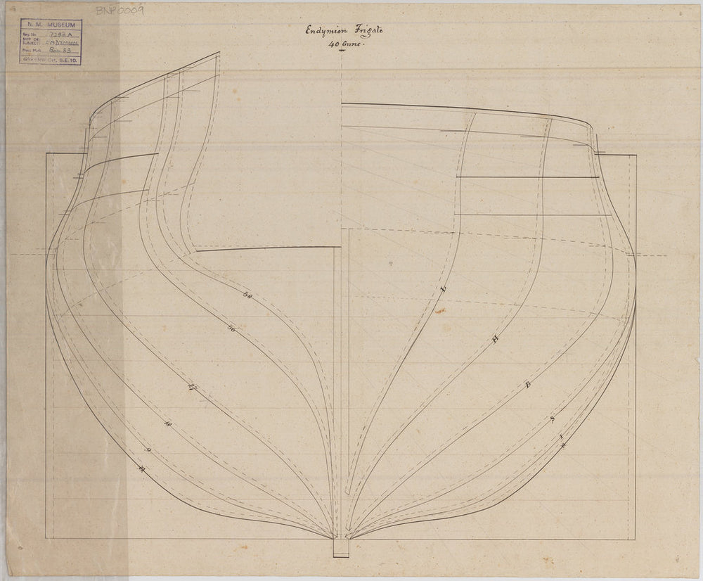 Body plan for 'Endymion' (1797)