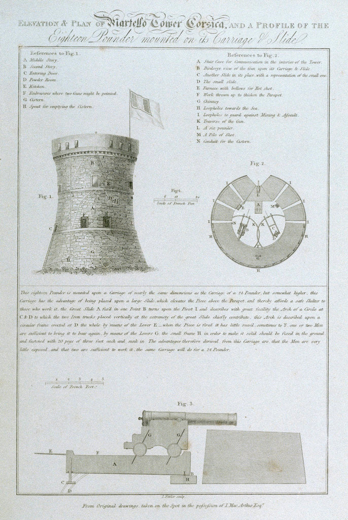 Detail of Elevation & lan of Martello Tower Corsica, and a Profile of the Eighteen Pounder mounted on its Carriage & Slide From original drawings taken on the Spot in the possession of I MacArthur Esqr by James Fittler