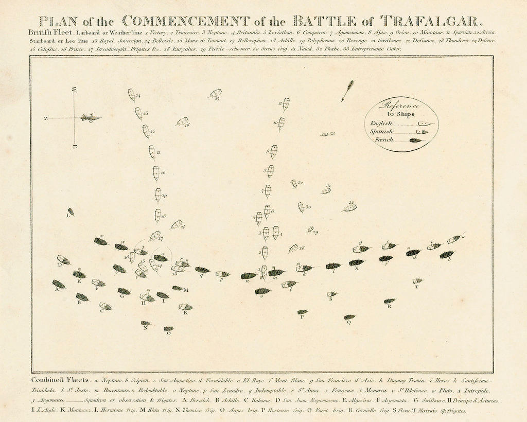 Detail of Plan of the commencement of the Battle of Trafalgar by unknown