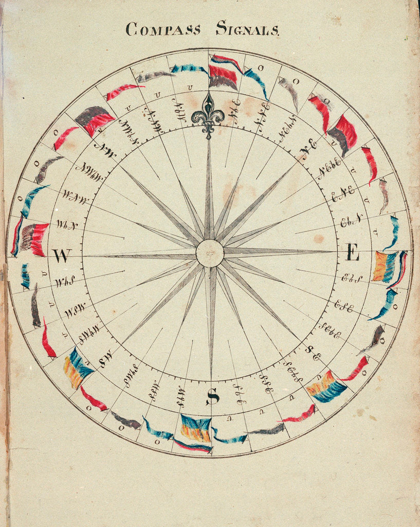 Detail of Diagram to show compass points and signals by Charles Copland