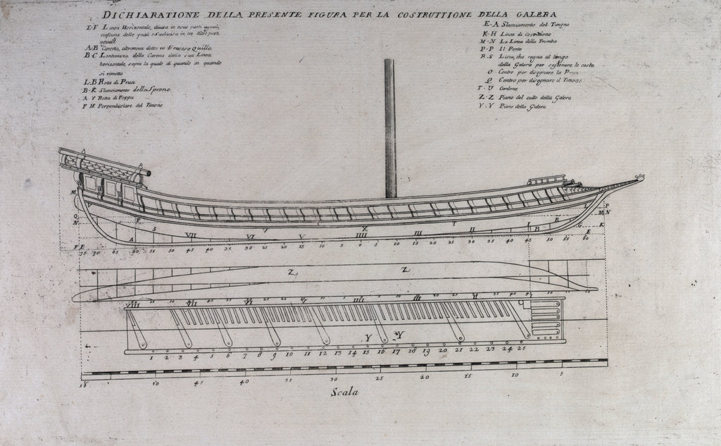 Detail of Ship plan for a galleon by unknown