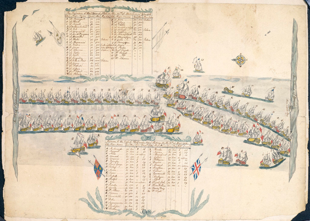 Detail of Position of the English and French fleets between Guadeloupe and Dominica, Windward Islands, 12 April 1782 by unknown