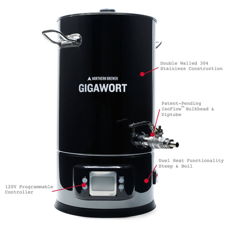 Diagram labeling the different parts of the Gigawort kettle