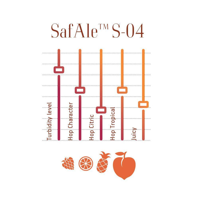 SafAle S-04 English Ale Dry Yeast New England IPA flavor characteristics