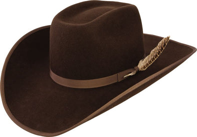 Cowboy Hat vs. Fedora