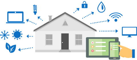 Security & Home Automation Consultation