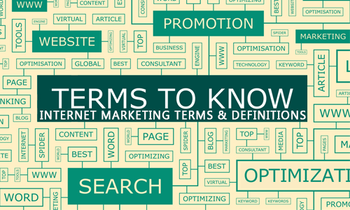 Internet Marketing Terms & Definitions