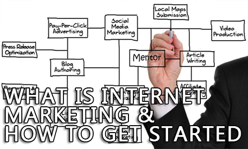 What is Internet Marketing & How to Get Started