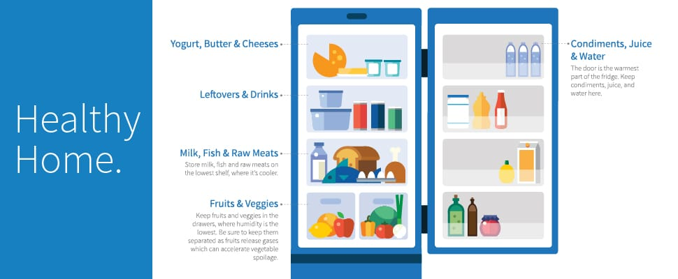 Healthy Home: Keeping Your Fridge Clean & Organized