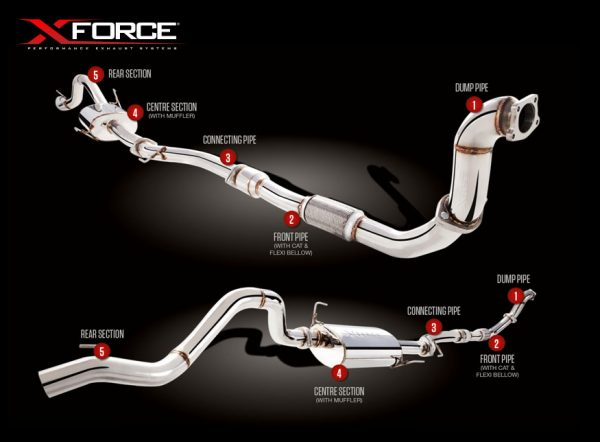 XForce Performance 4X4 to suit Holden Colorado (01/2008 - 01/2012)