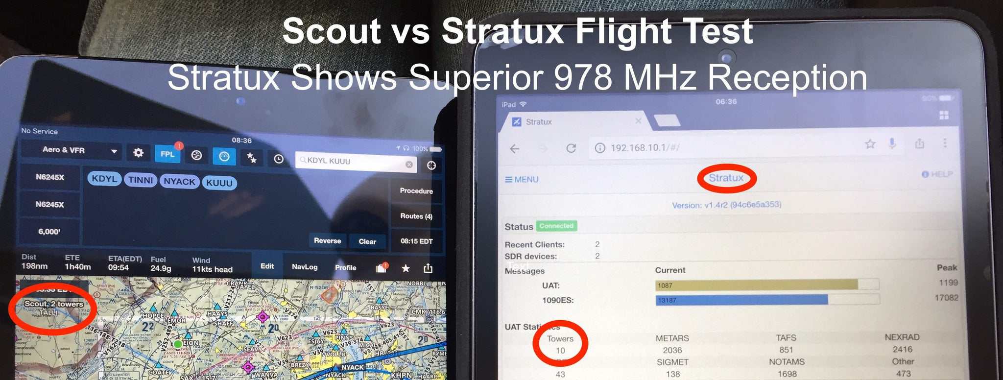 Stratux ADS-B Dual Band Receiver Aviation Weather and Traffic - AHRS, WAAS  GPS