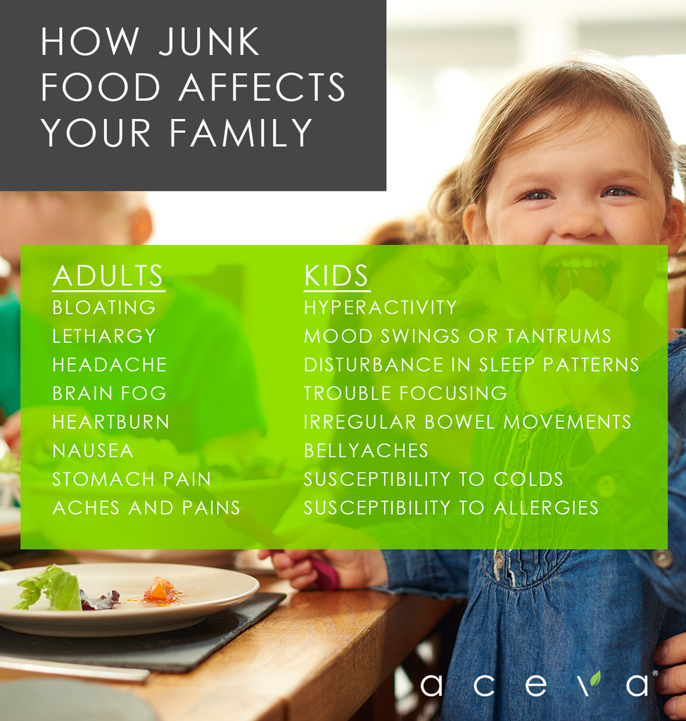 How Junk Food Affects Your Family