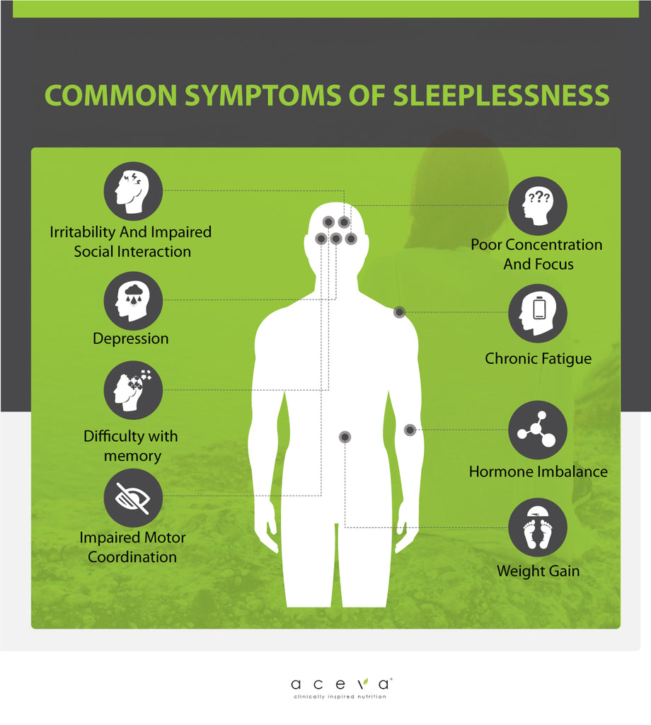 how lack of quality sleep affects your overall health - poor sleep symptoms