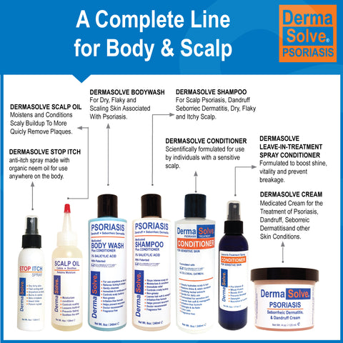 Dermasolve Full Line of Products
