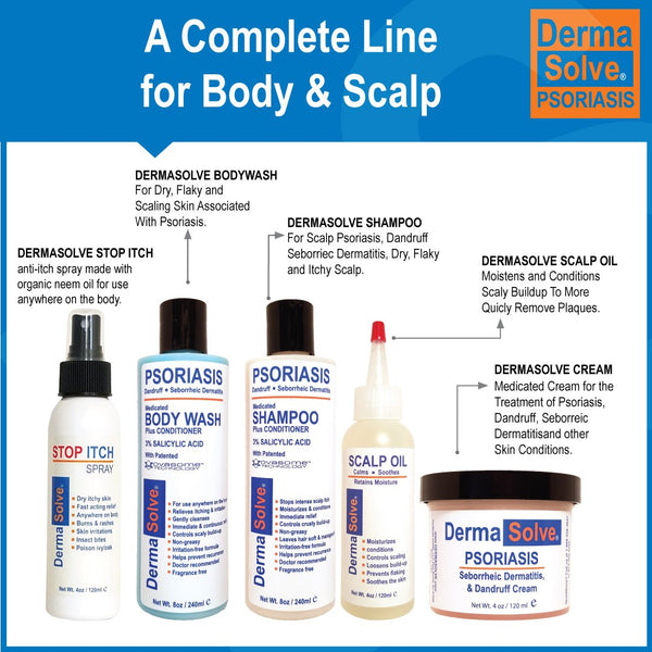 A SPECIAL DERMASOLVE STOP ITCH SPRAY OFFER