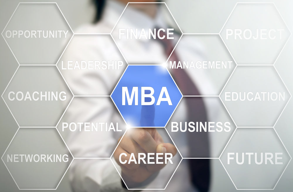 MBA Interview Preparation