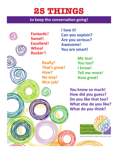25 Things to Keep the Conversation Going!