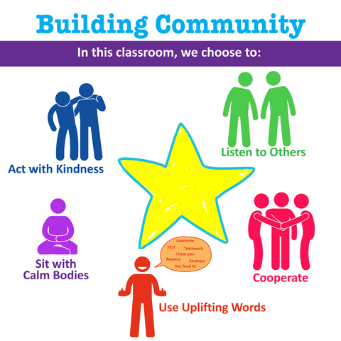 Community Building Poster