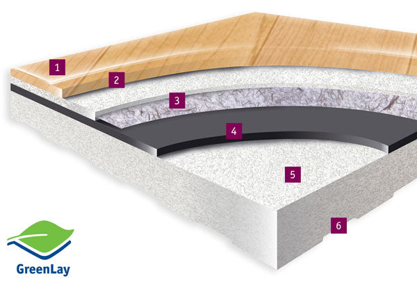 Multi-layer diagram of Omnisports 7.1 mm and 9.4 mm vinyl floors from Tarkett Sports.